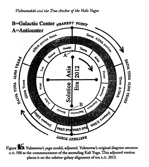Hermetic Astrology Articles